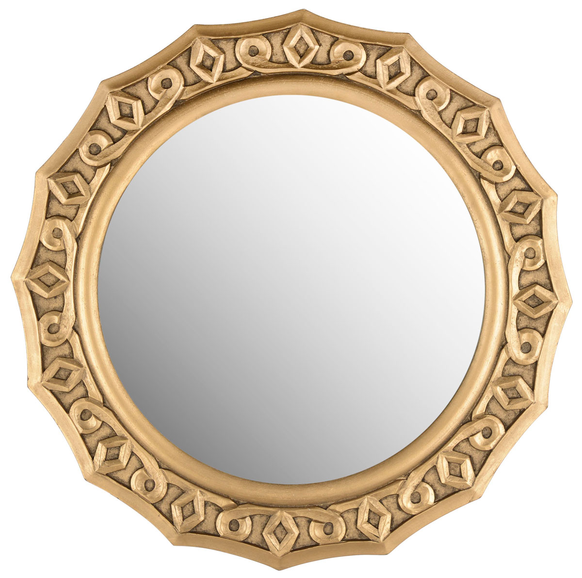 mir5006c mirrors
