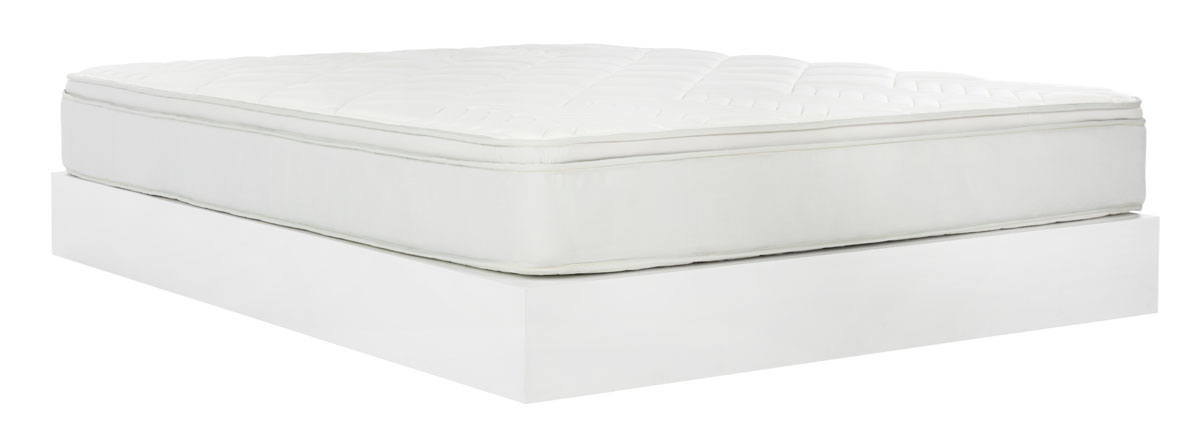 spring to item full springwall boxspring boxsprings box and the mattress brick image click change product mattresses