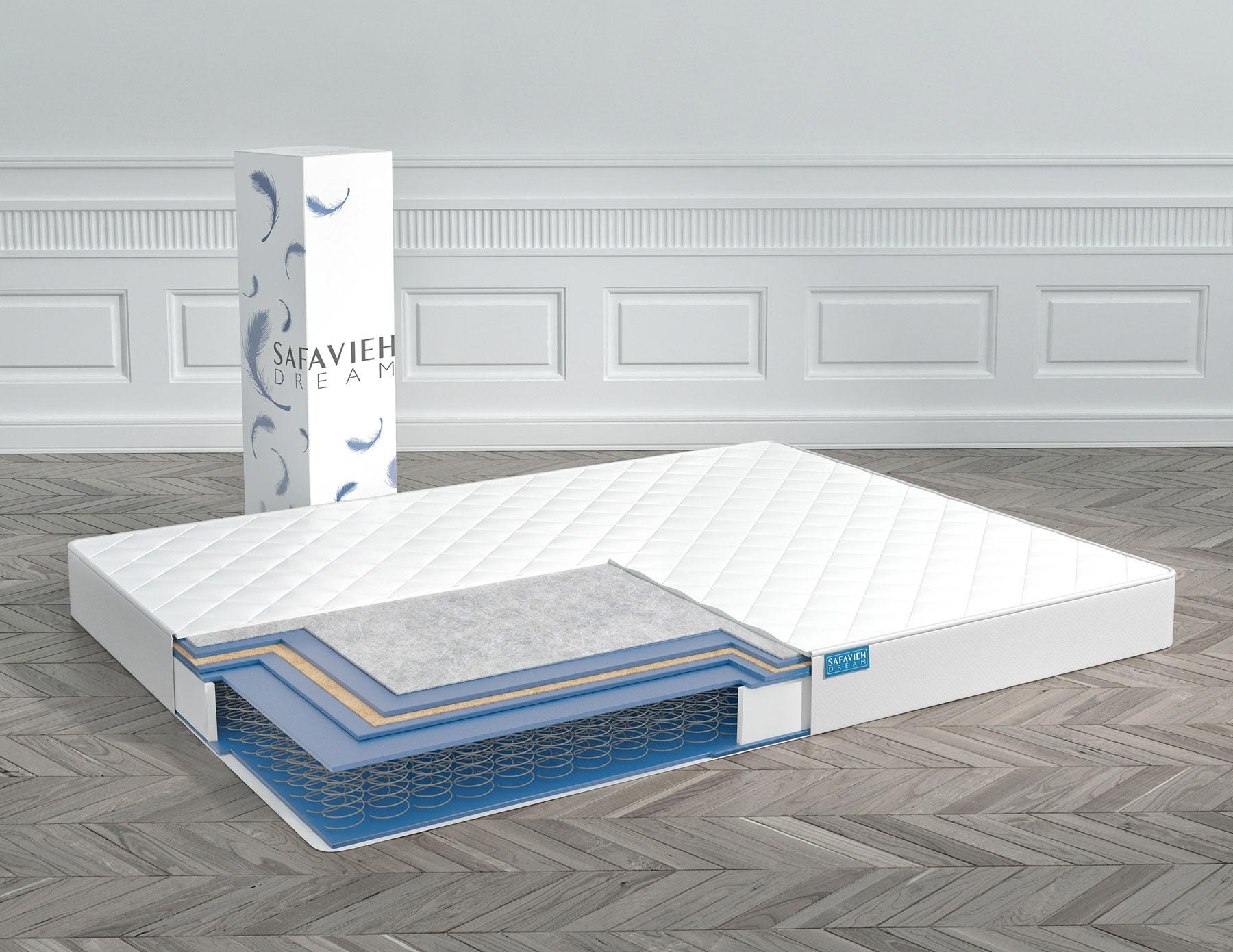 Spring Mattress Mattress In A Box Safavieh Com